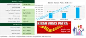 Kisan Vikas Patra returns