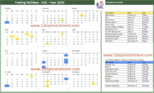 NSE Timings and Holidays List 2020