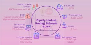 ELSS – Equity Linked Savings Scheme in India