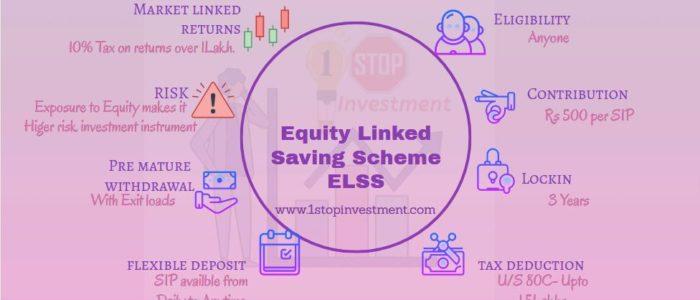 ELSS - Equity Linked Savings Scheme