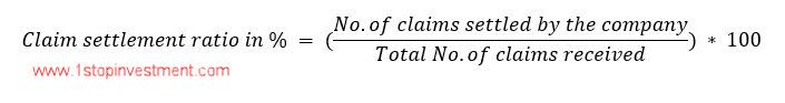 claim settlement ratio