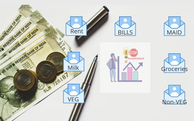 envelope budgetting track expenses
