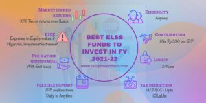 Top 5 tax saving ELSS mutual funds to invest in FY 2021-2022